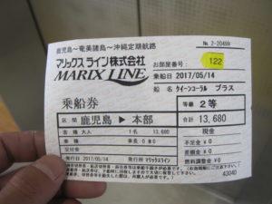 人用チケット